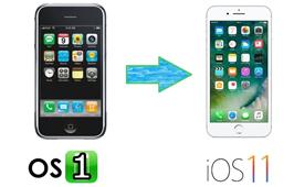 នេះជាការវិវត្តន៍រូបរាង និងគម្លាតរយៈពេលរបស់ iOS ពីជំនាន់ទី 1 រហូតមកដល់ជំនាន់ទី 11